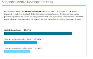 Mobile_Developer
