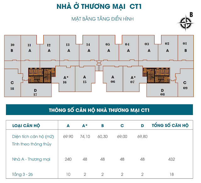 thi-truong-nha-dat-chung-cu-789-xuan-dinh-bqp-6