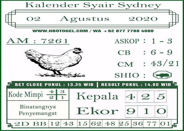 Kode syair Sydney Minggu 2 Agustus 2020 68