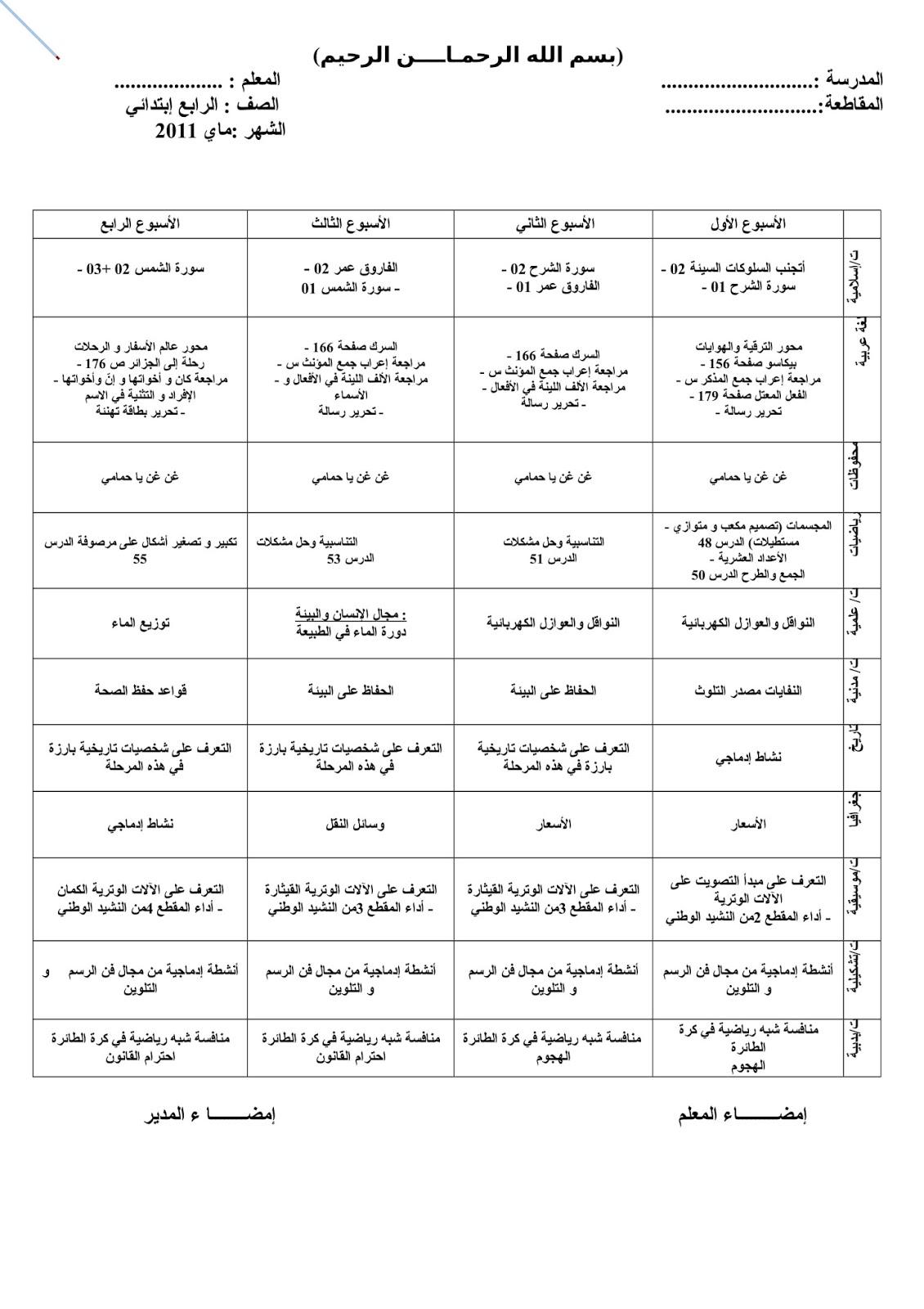 التوزيع الشهري لشهر ماي السنة الرابعة ابتدائي الجيل الثاني
