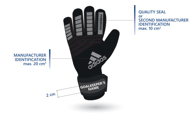 Nike Goalkeepers Use Gloves That Are Actually Banned By UEFA Rules