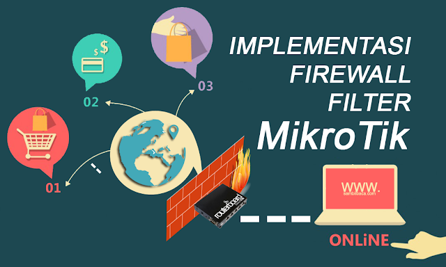 Implementasi Firewall Pada Mikrotik Yang Sering Digunakan