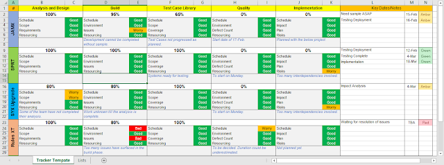 Free Project Management Templates, free excel project management tracking template