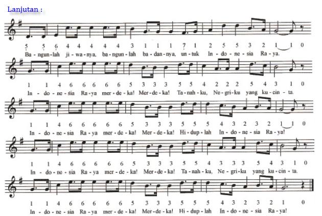 36 Not Angka Lagu Wajib Nasional Filenya