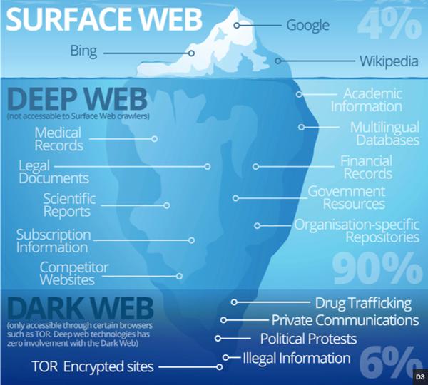 Dark Web_1