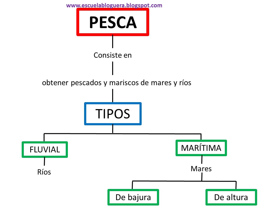 A música como forma de conhecer a cultura e a língua espanhola 1