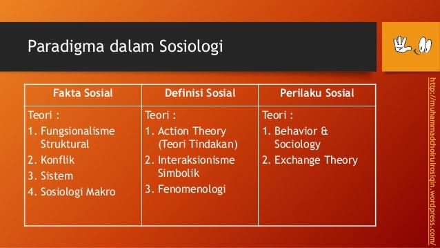 Ada 3 Paradigma Sosiologi yang dipaparkan oleh George Ritzer - Referensi Artikel Sosiologi   Terbaru