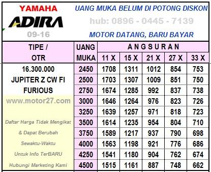 Yamaha-Jupiter-Z-Daftar-Harga-Adira-0916