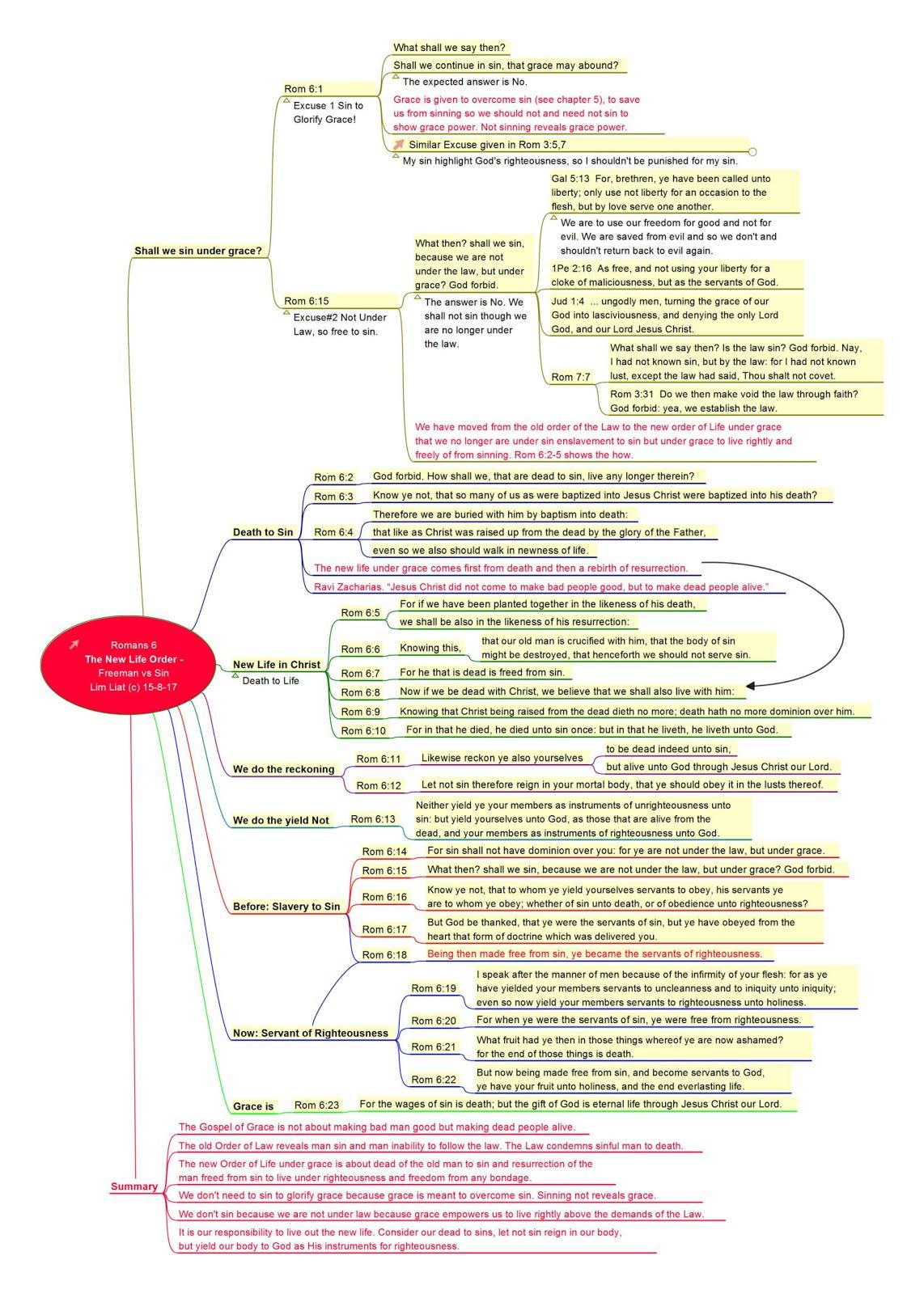 medium resolution of christianity rediscovered