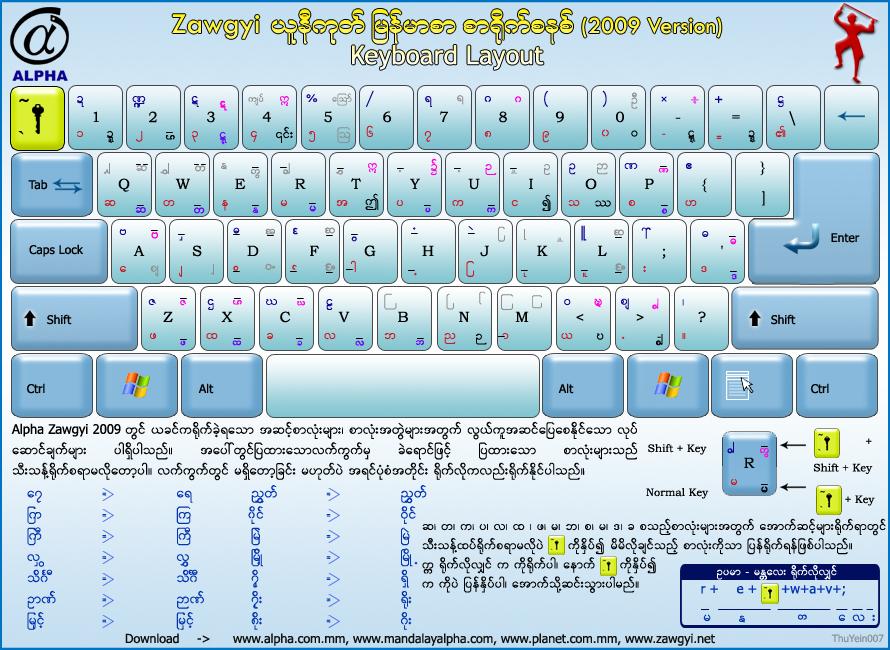 Zawgyi font keyboard layout download.