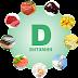 Вот, что происходит с организмом, когда ему не хватает витамина D!