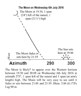 New moon Tamuz 5776