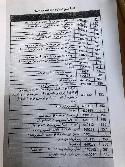 الاردن يمنع دخول 194 سلعة سورية اعتباراً من أيار المقبل,