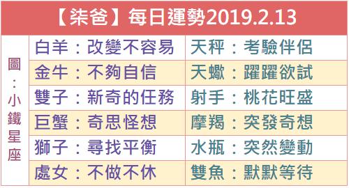 【柒爸】每日運勢2019.2.13