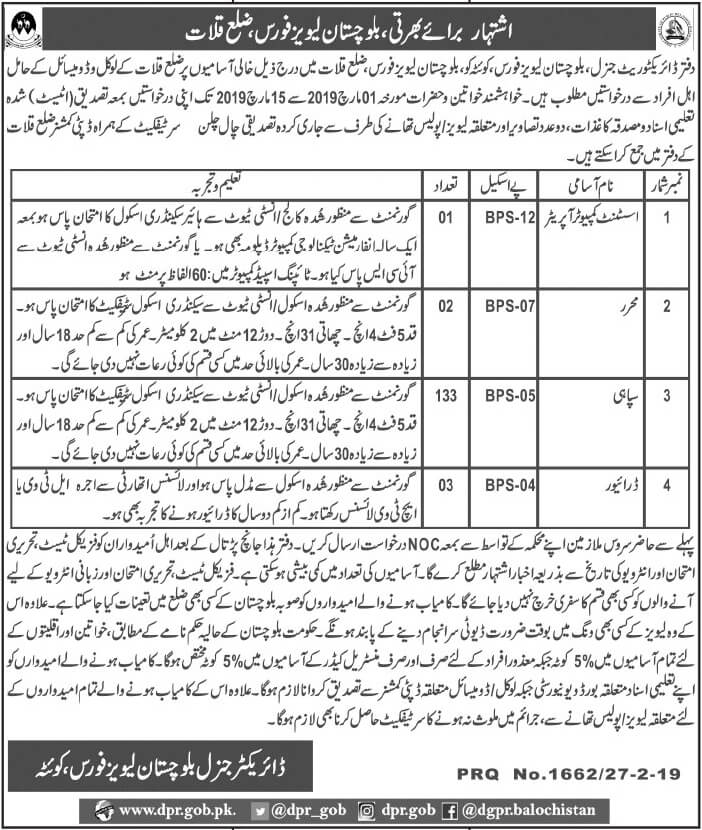 Jobs-in-Levies-Force-Balochistan-28-Feb-2019