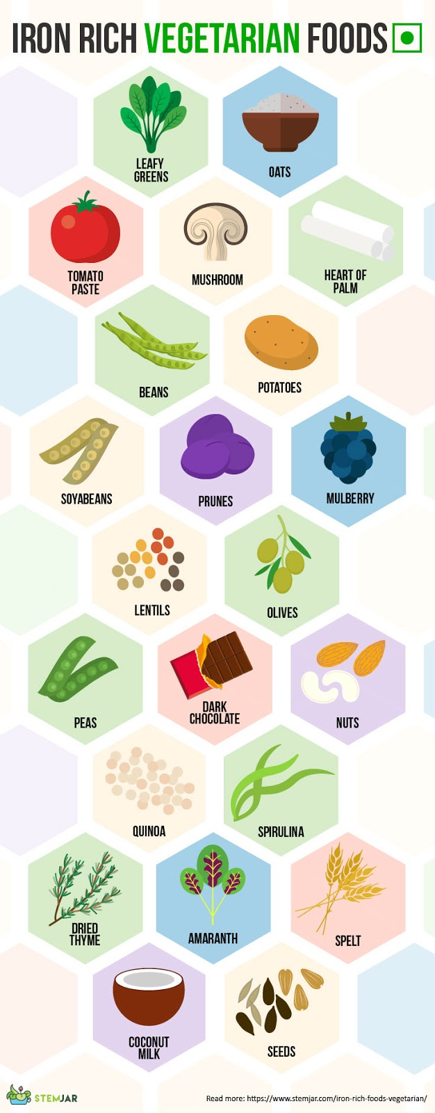 vegetarian high protein sources,Cocoa Powder,Cheese and cheese,Sesame, Poppy Seeds and Sunflower Seeds,Seed seeds chia ,Leafy Vegetables,Soyabean,Tofu ,Chickpeas, Peas-vegetables,Beans,Dried Nuts,almond,vegetarian high protein sources CHART.Iron-rich-vegetarian-food-infographic.