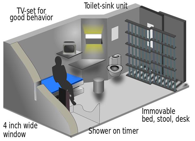 Slim Door And Window Sensor Extra Magnet For Entry Sensor