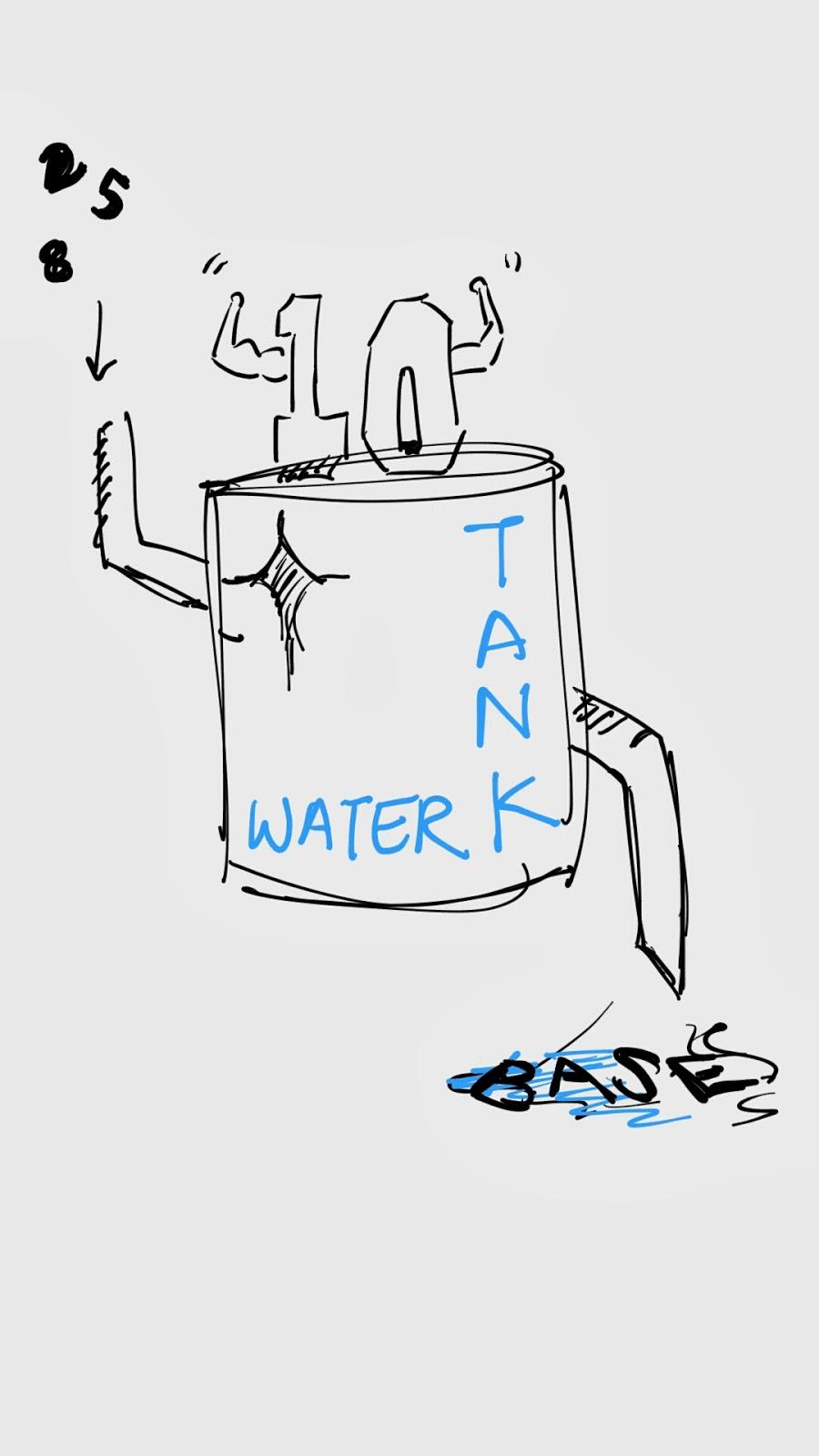 TTC MATHS DEPARTMENT: SOLVE NUMBER BASE USING WATER TANK