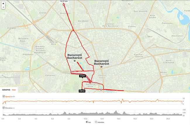 http://www.sports-tracker.com/workout/raducdumitru/59e32140f175723d8fd43d0a