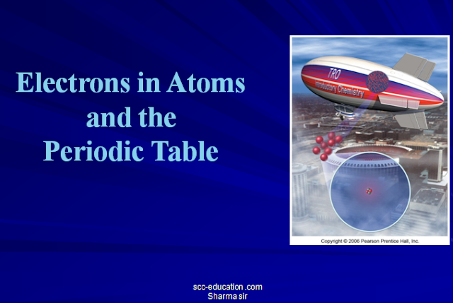 electrons-in-atom-and-periodic-table,sharma sir,scceducation,chemistry ,9718041826,free notes,free cbse study material,ncert solution,