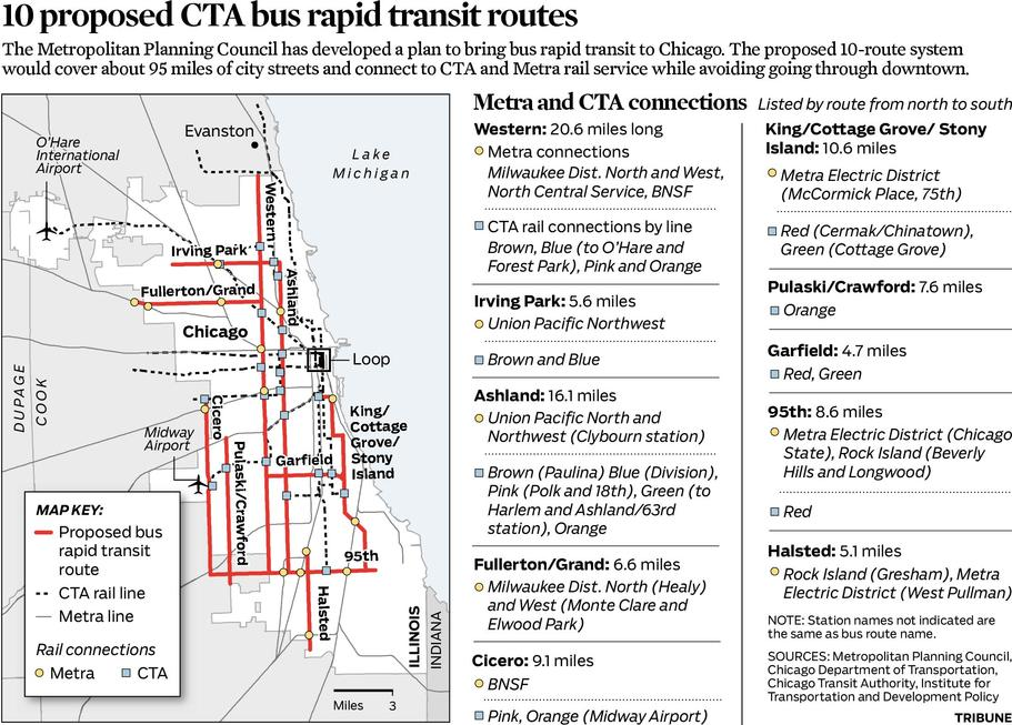 10 proposed brt routes the sixth ward 95th street could be a bus rapid transit route