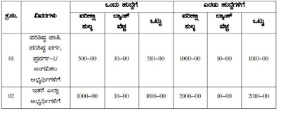 Department of Public Instructions Recruitment 2017