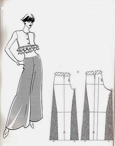 acde67ba1 Como hacer un pantalon, blusa o falda acampanado