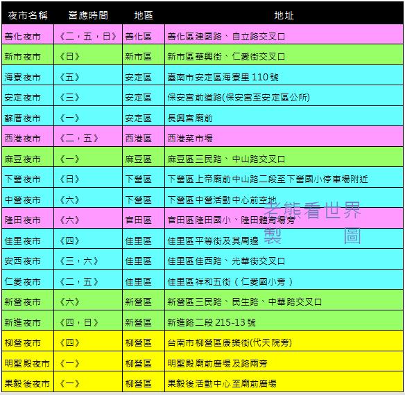 台南夜市時間表03