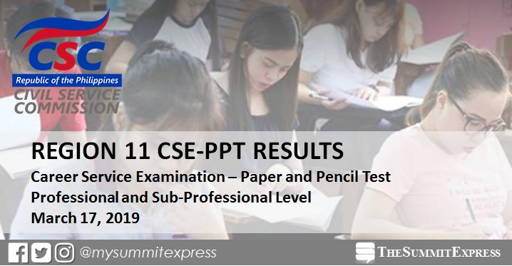 Region 11 Passers: Civil Service Exam results March 2019