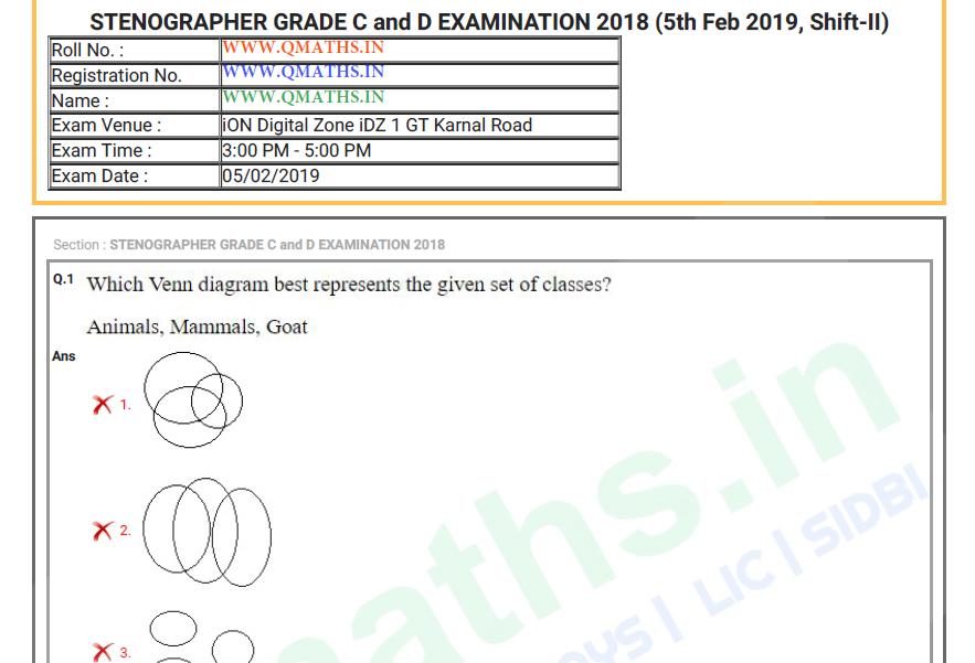 Ias Exam Question Papers With Answers Pdf