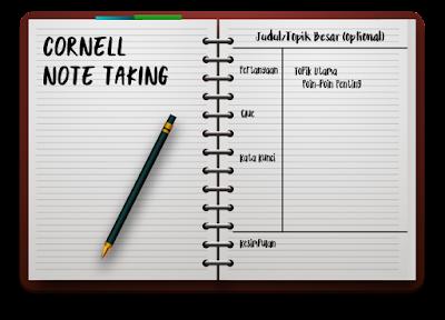Cornell Note Taking teknik menulis