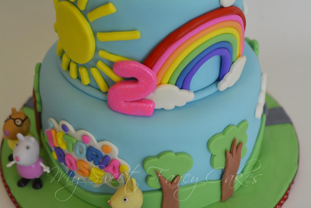 Best Sweet  Birthday Cakes