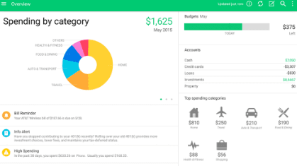 Mint Financial App that every college student needs