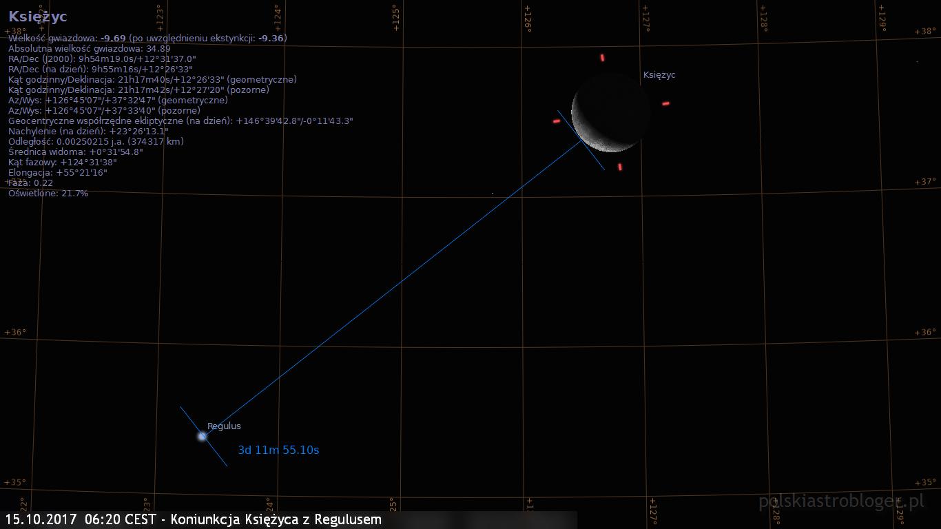 15.10.2017  06:20 CEST - Koniunkcja Księżyca z Regulusem