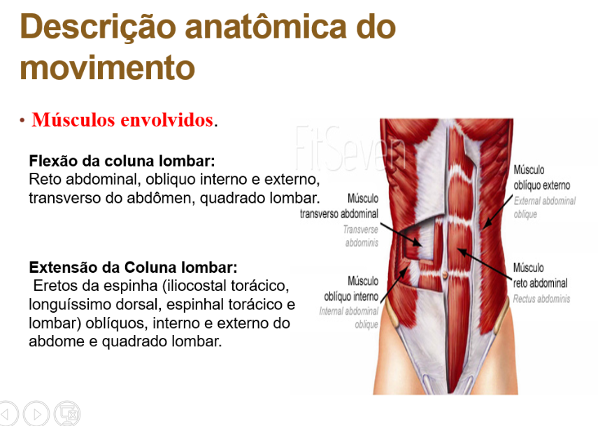 Na dor lombar perna direita atirando