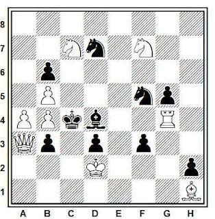 Problema de mate en 2 compuesto por Tore Andersson (Tidskrift för Schack,1965)