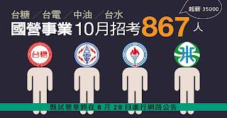 經部國營事業聯合徵才 10月招考867人
