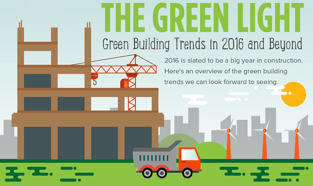 Green Building Trends in 2016 and Beyond