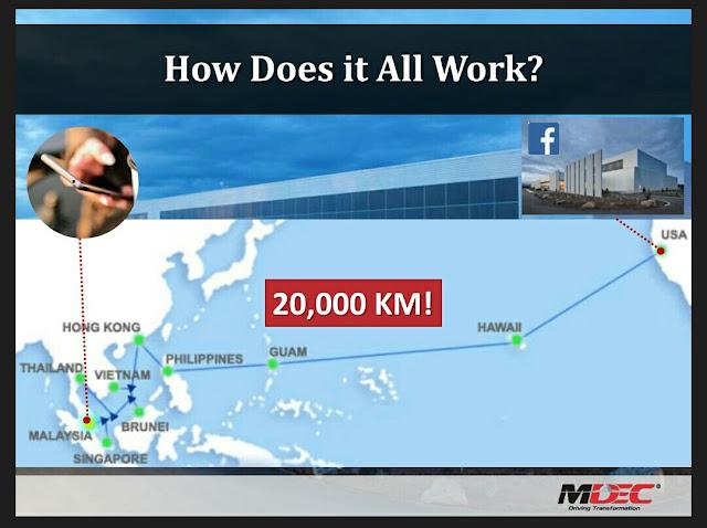 MDEC Data Centre 101,