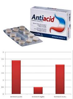 pareri antiacid 30 comprimate pharmalife