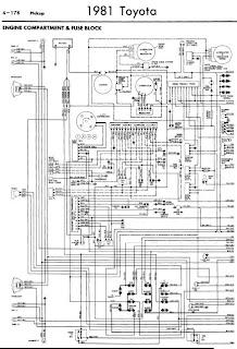 repairmanuals: Toyota Pickup 1981 Wiring Diagrams
