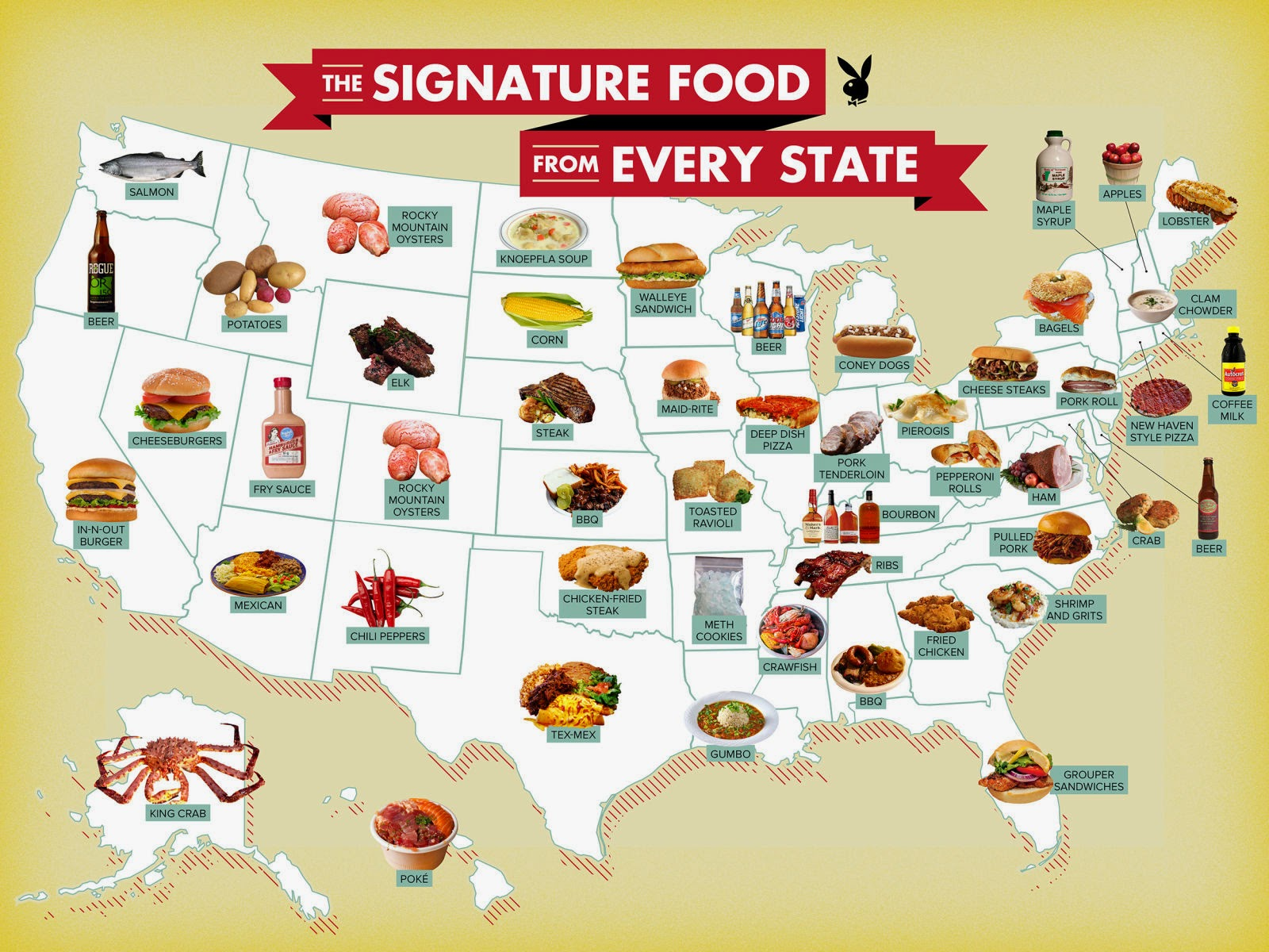 The Signature Food From Every US State