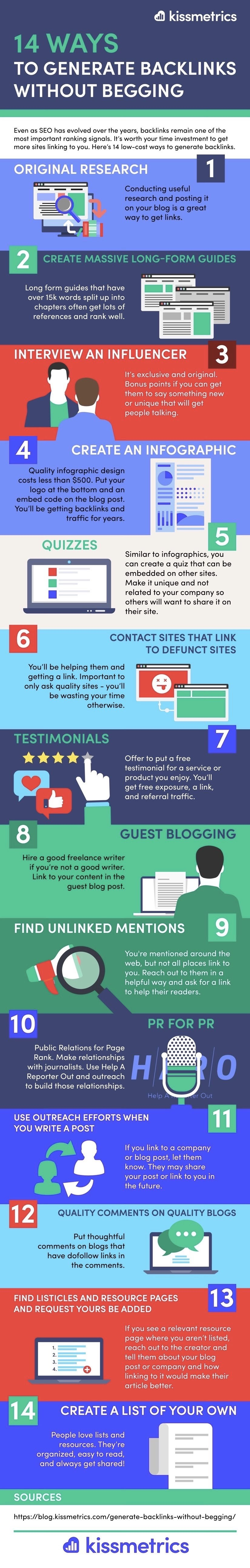 14 Ways to Get Backlinks Without Begging - #infographic