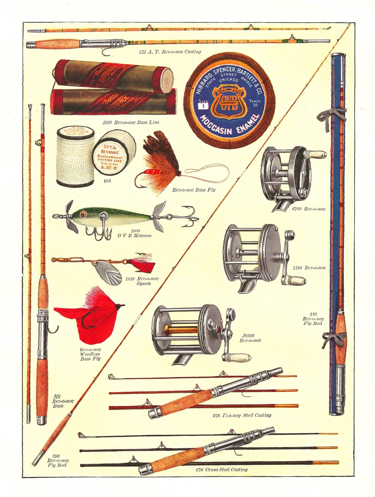 Antique Images: Free Father's Day Graphic: Fishing Gear ...