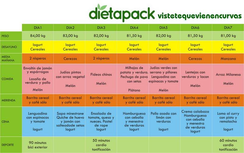 menu semanal dieta mediterranea 1300 calorias