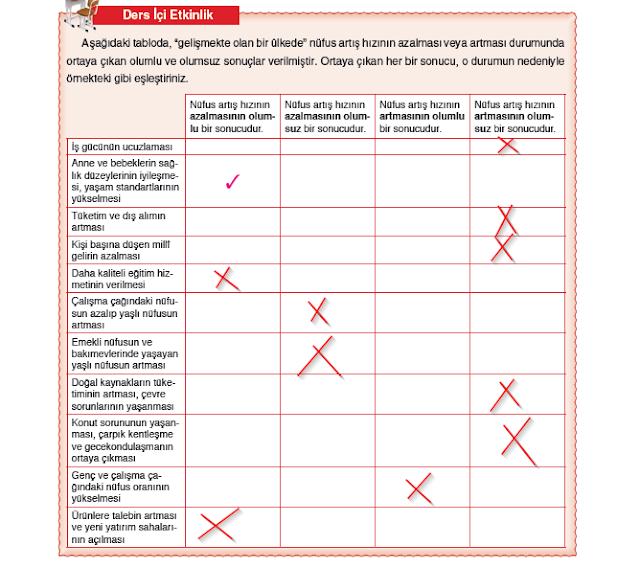 11.Sınıf Dikey Yayınları Coğrafya Ders Kitabı 46.Sayfa Cevapları Beşeri Sistemler