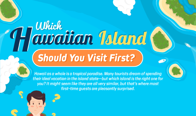 Which Hawaiian Island Should You Visit First?