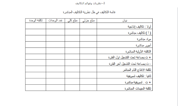 قائمة التكاليف المباشرة