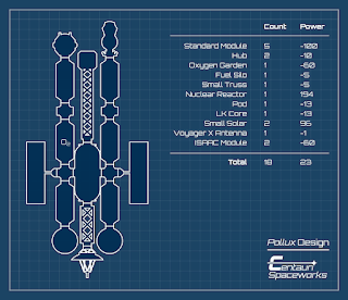 Blueprint design with layout and list of parts for Pollux