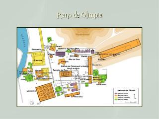 Plano del yacimiento arqueológico de Olimpia.